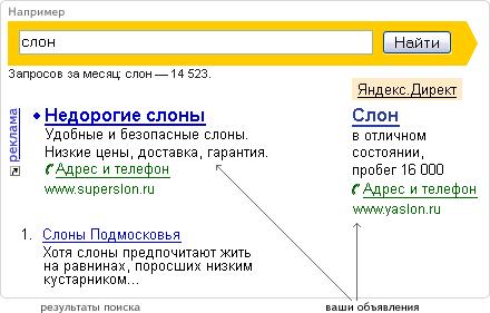 Контекстная реклама сайта в яндекс